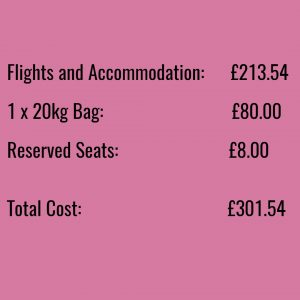 Rome Total Cost